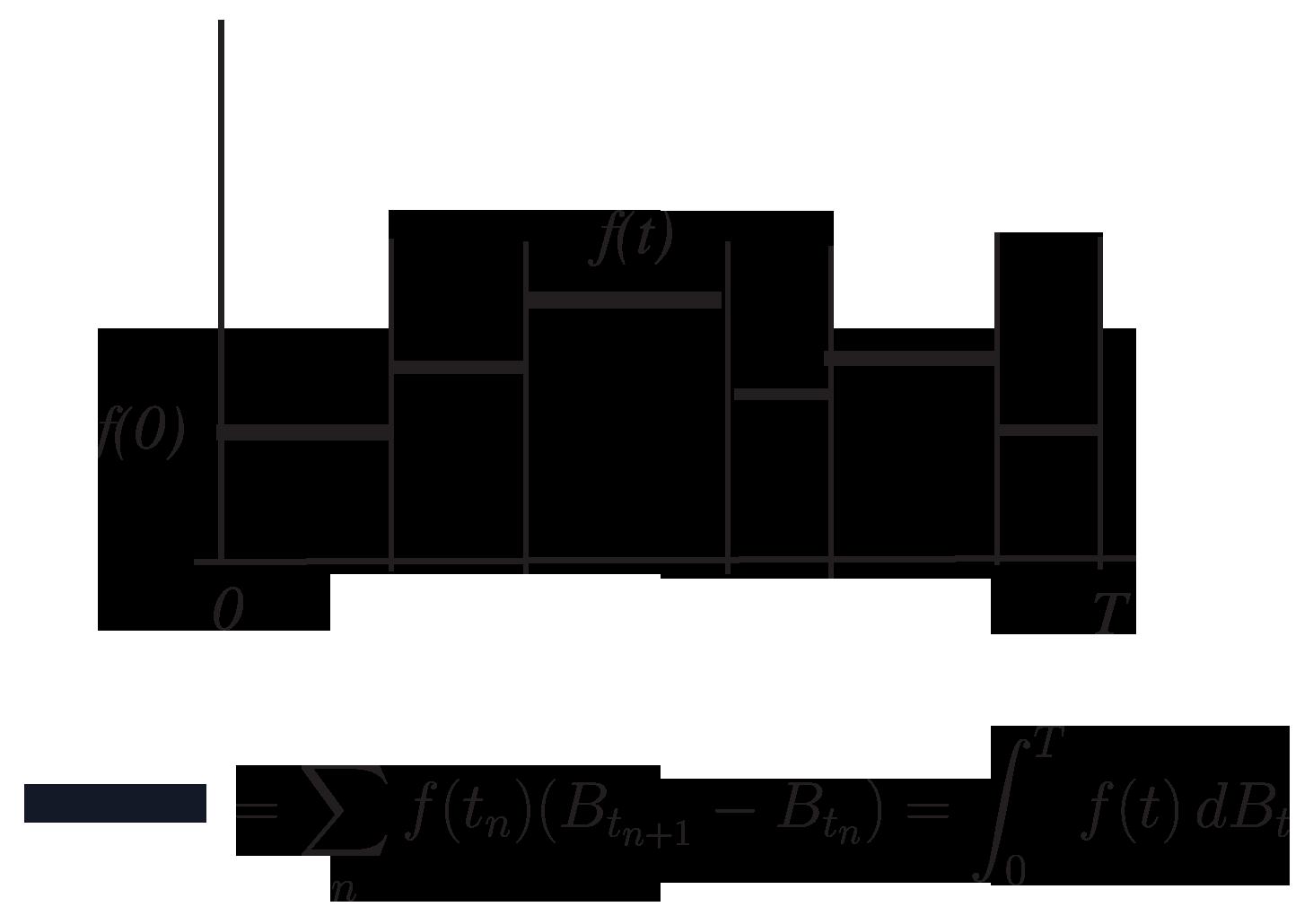 maths fi6
